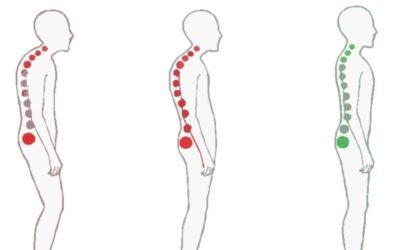 Il Rolfing come tecnica posturale strutturale